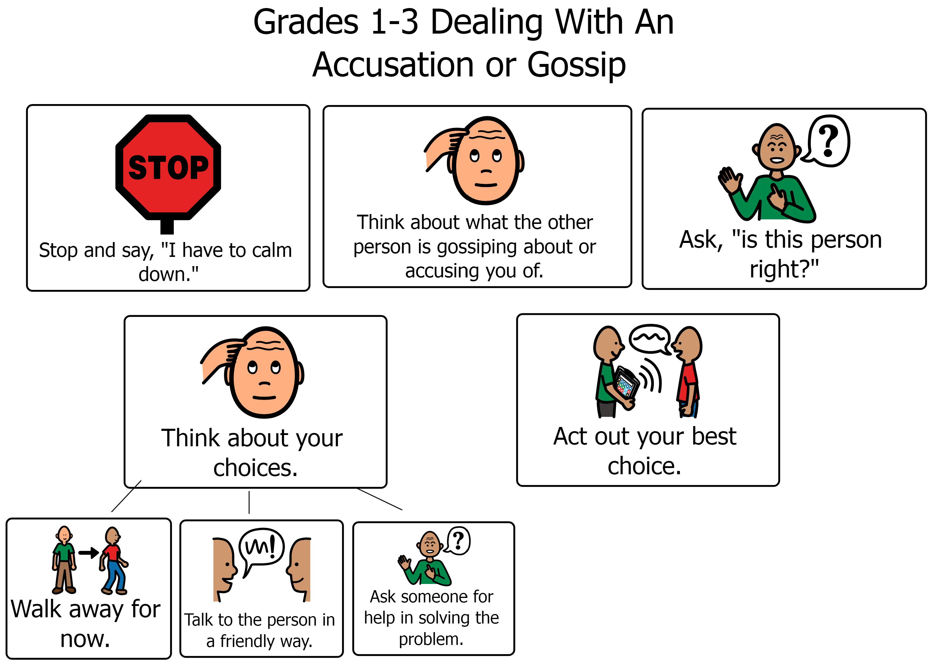 Grades 1-3 Dealing With An Accusation or Gossip