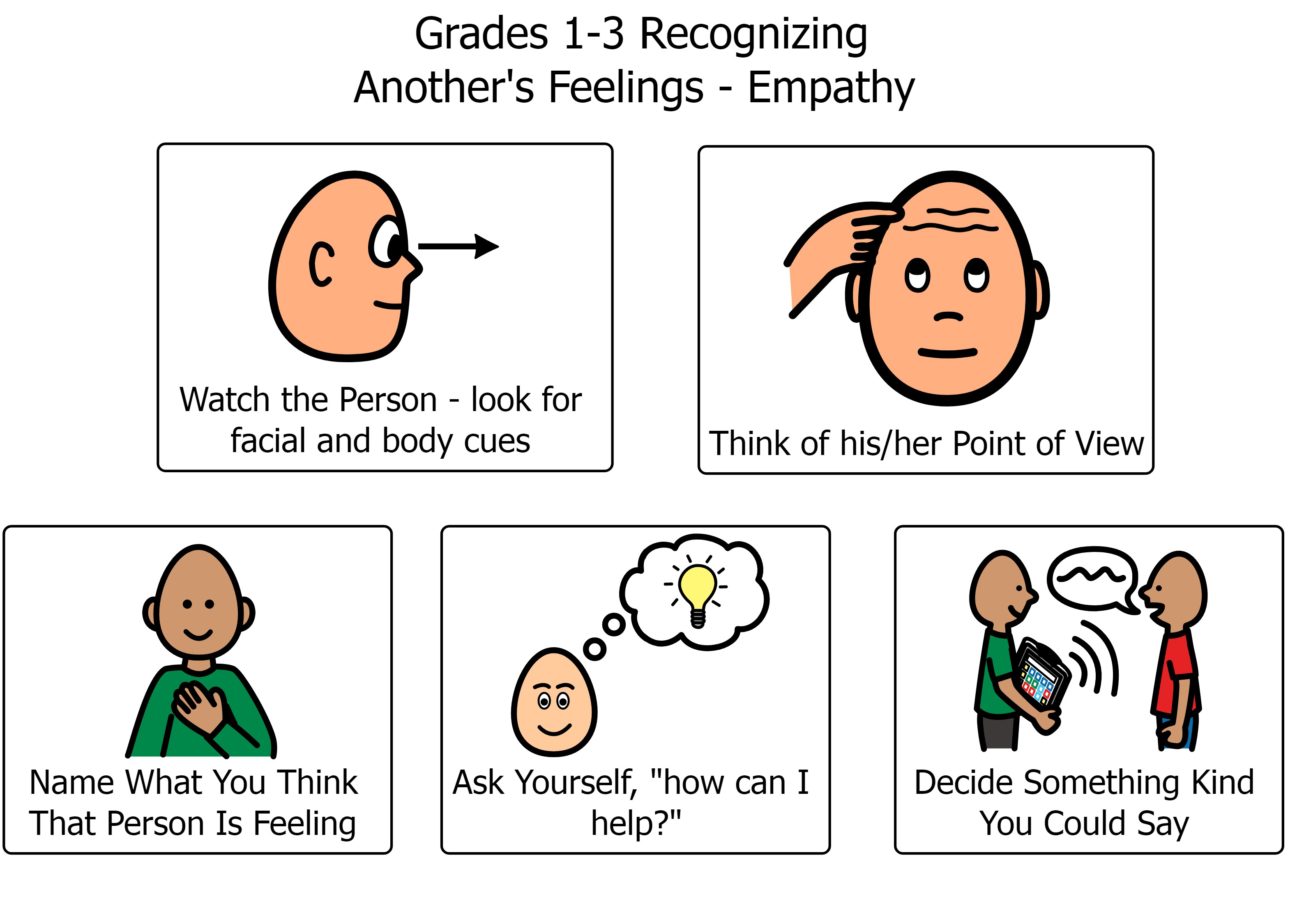 Grades 1-3 Recognizing Feelings In Another - Empathy poster