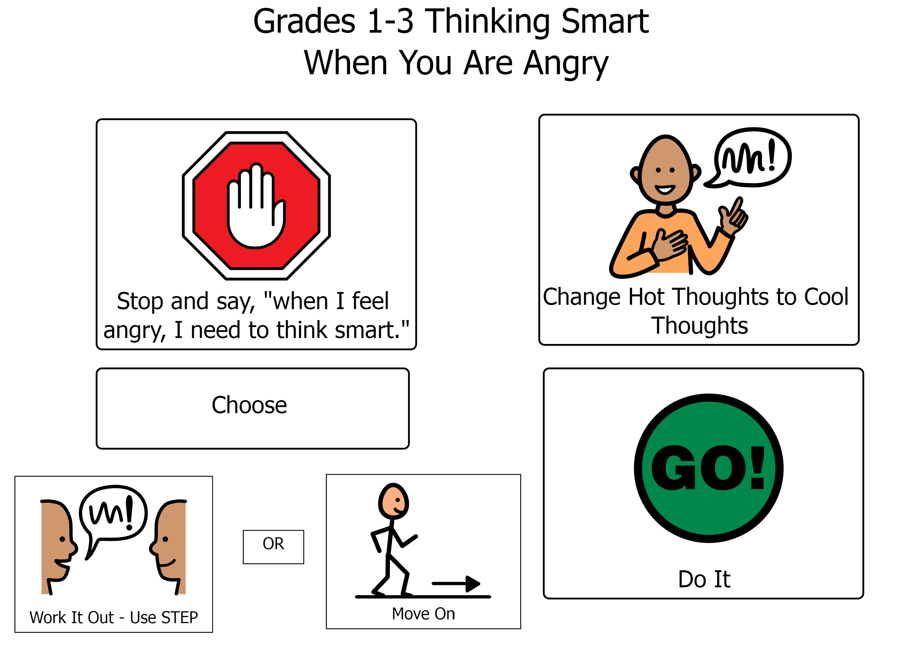 Grades 1-3 Thinking Smart When You Are Angry