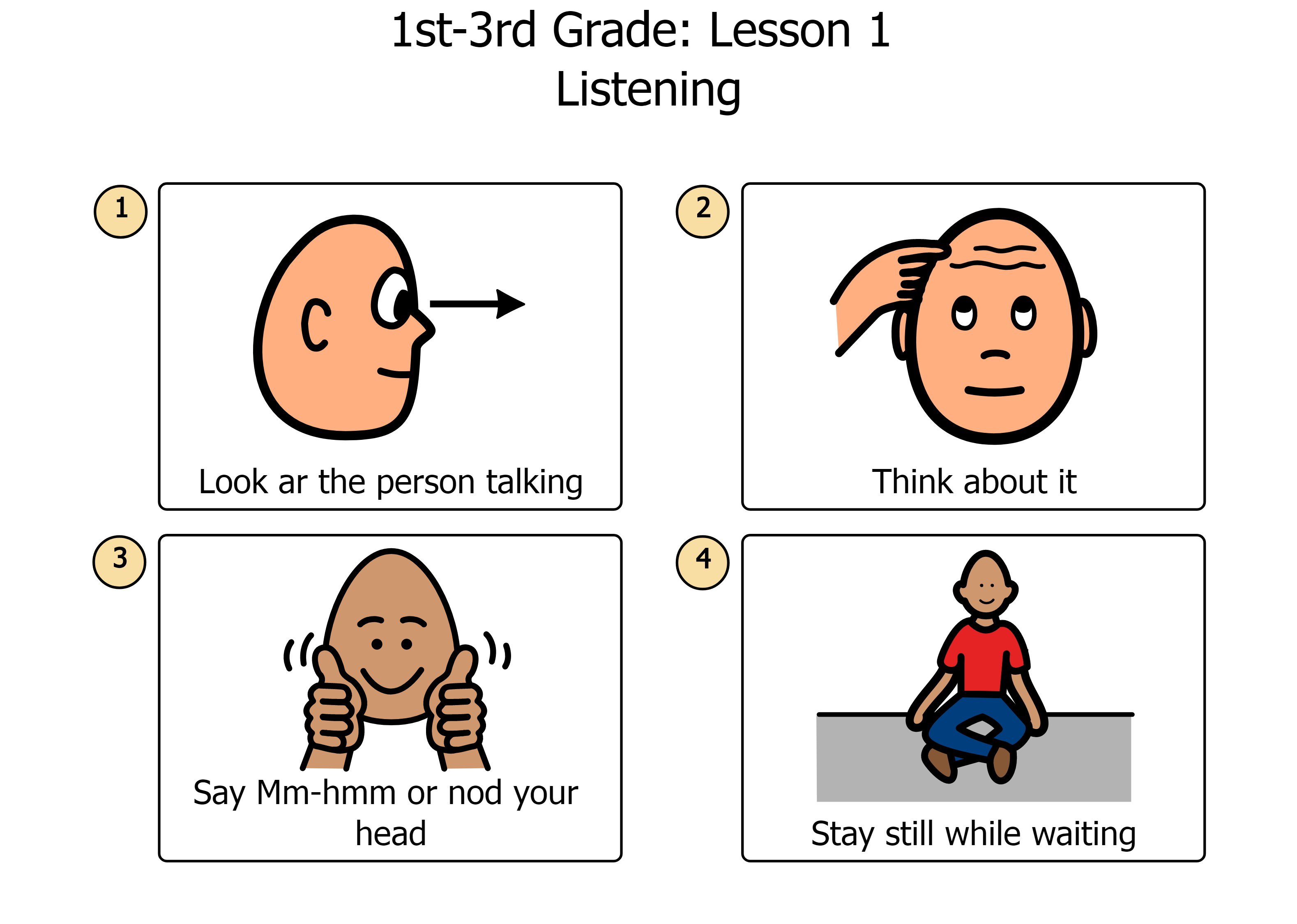 Gr 1-3 Lesson1 Skills card Poster