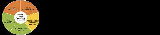 BPS-CTE Standards Logo