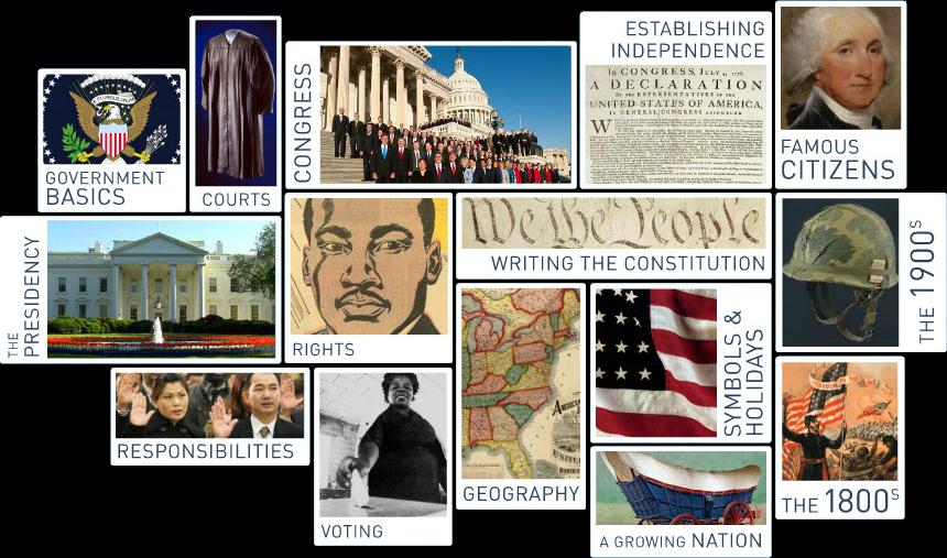 Smithsonian learning topics