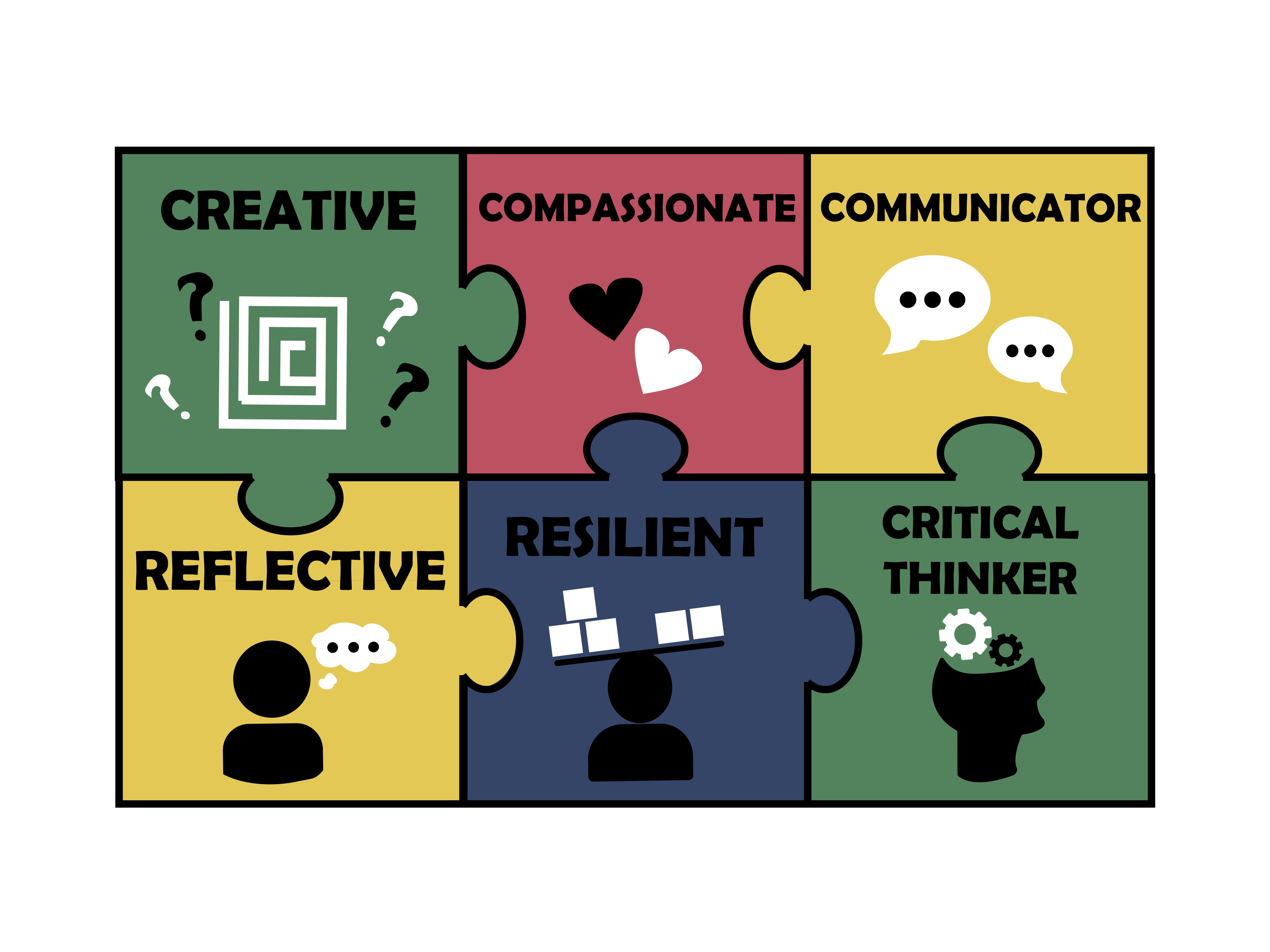 BPS Portrait of a Learner Logo